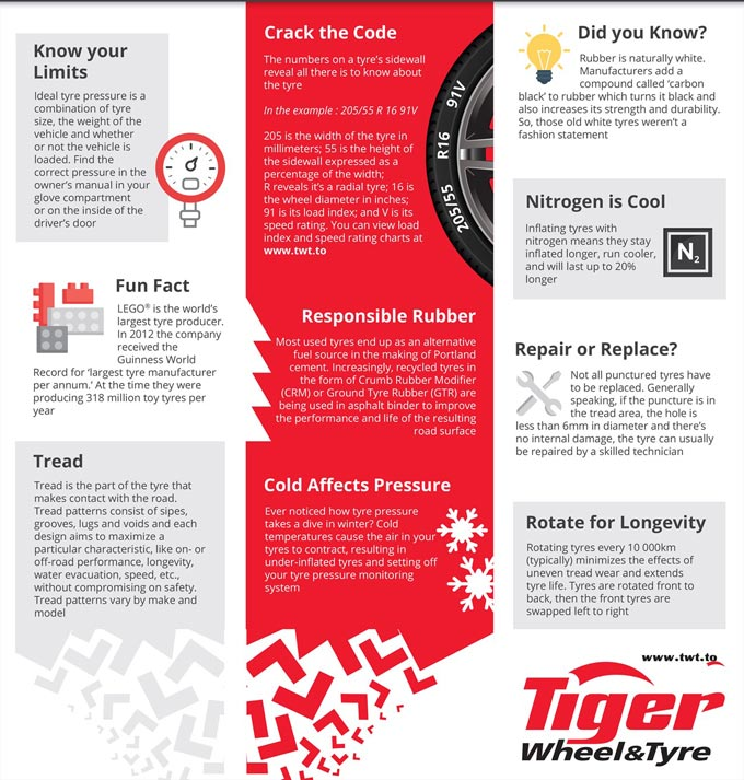 10 Things You Might Not Know About Your Tyres