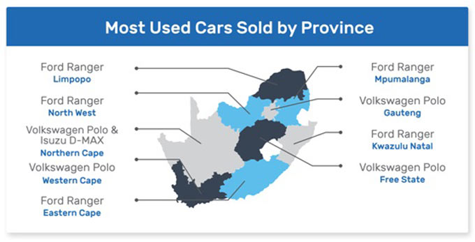 Used car sales exceed R11.2 billion this November