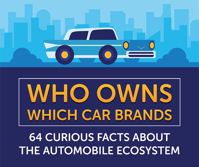 Who Owns Which Car Brands: 64 Curious Facts About Automobile Ecosystem