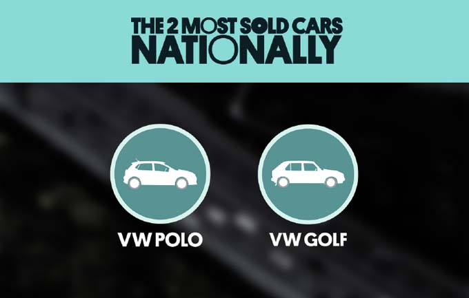 OLX releases data of 2018's top selling preowned cars - aBr