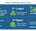 Developing KwaZulu-Natal Manufacturers: a sustainable and positive impact on provincial manufacturing communities