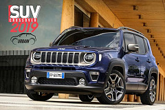 Jeep Renegade is