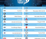 Semi-finalists announced for 2020 AutoTrader South African Car of the Year