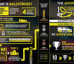 South Africa to Host Final Round of the World FIA World Rallycross Championship