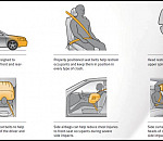 Understanding the role of airbags in passenger safety