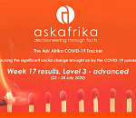 Ask Afrika Covid -19 Societal impact tracker- Latest Research insights
