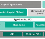 Kaspersky and AVL Software and Functions develop secure autonomous driving controller