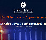 Ask Afrika Covid-19 Omnibus Annual Review